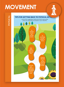 Patient Education Toolkit: Working through Pain | OPG