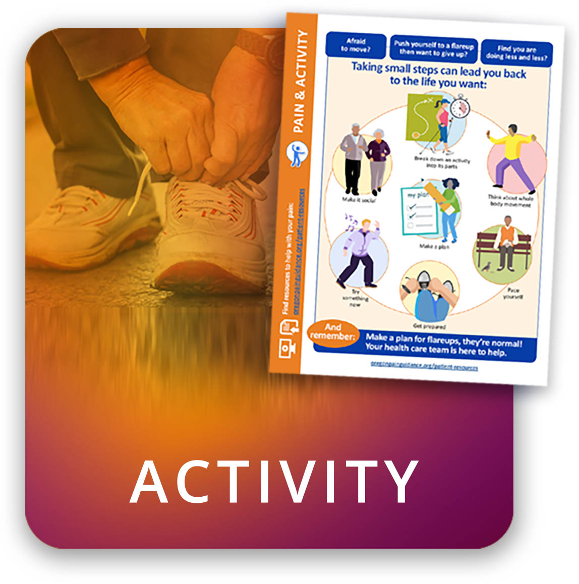 Understand the role that physical activity plays in pain management