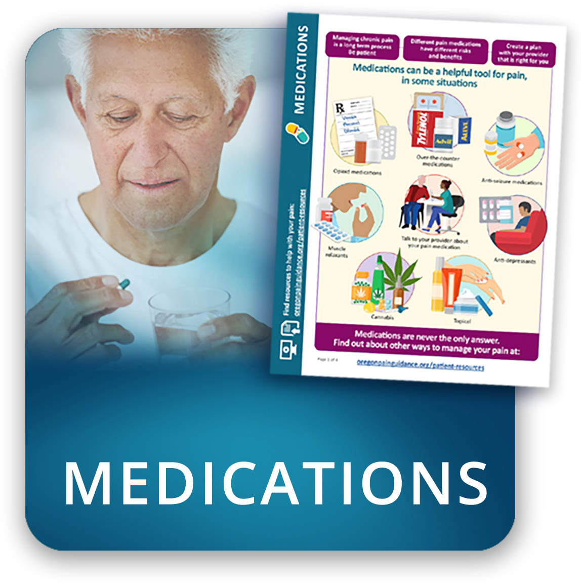 Understand pain and medications