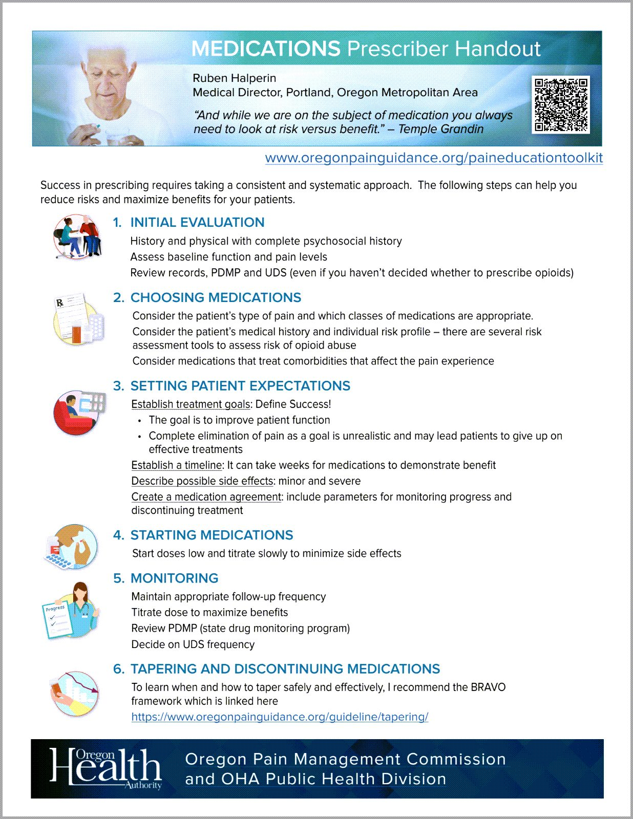 Pain medications - information for clinicians