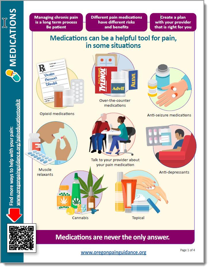 medications handout